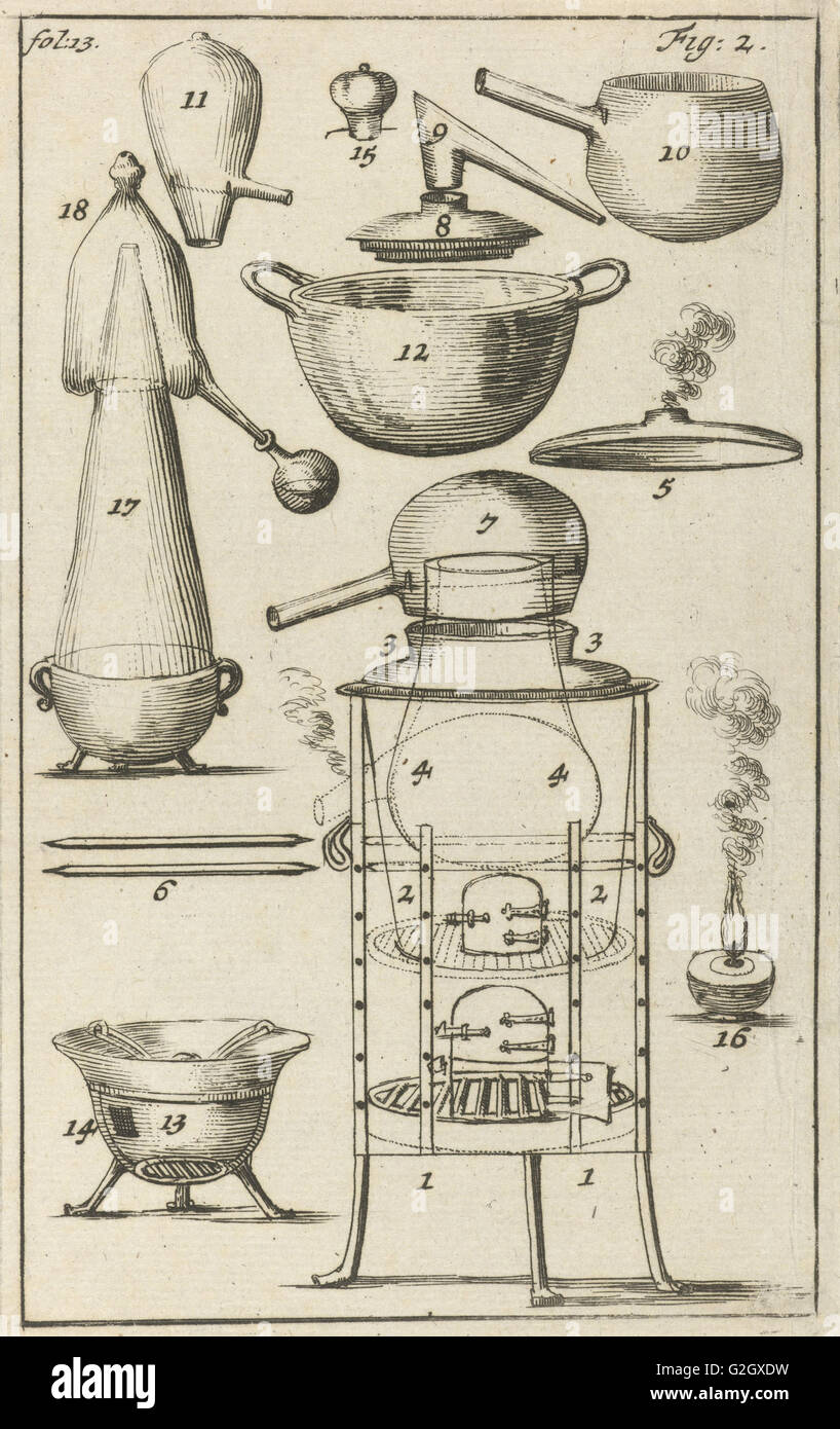 Several stills of indications 1-17, Jan Luyken, Jan Claesz ten Hoorn, 1689 - Stock Image