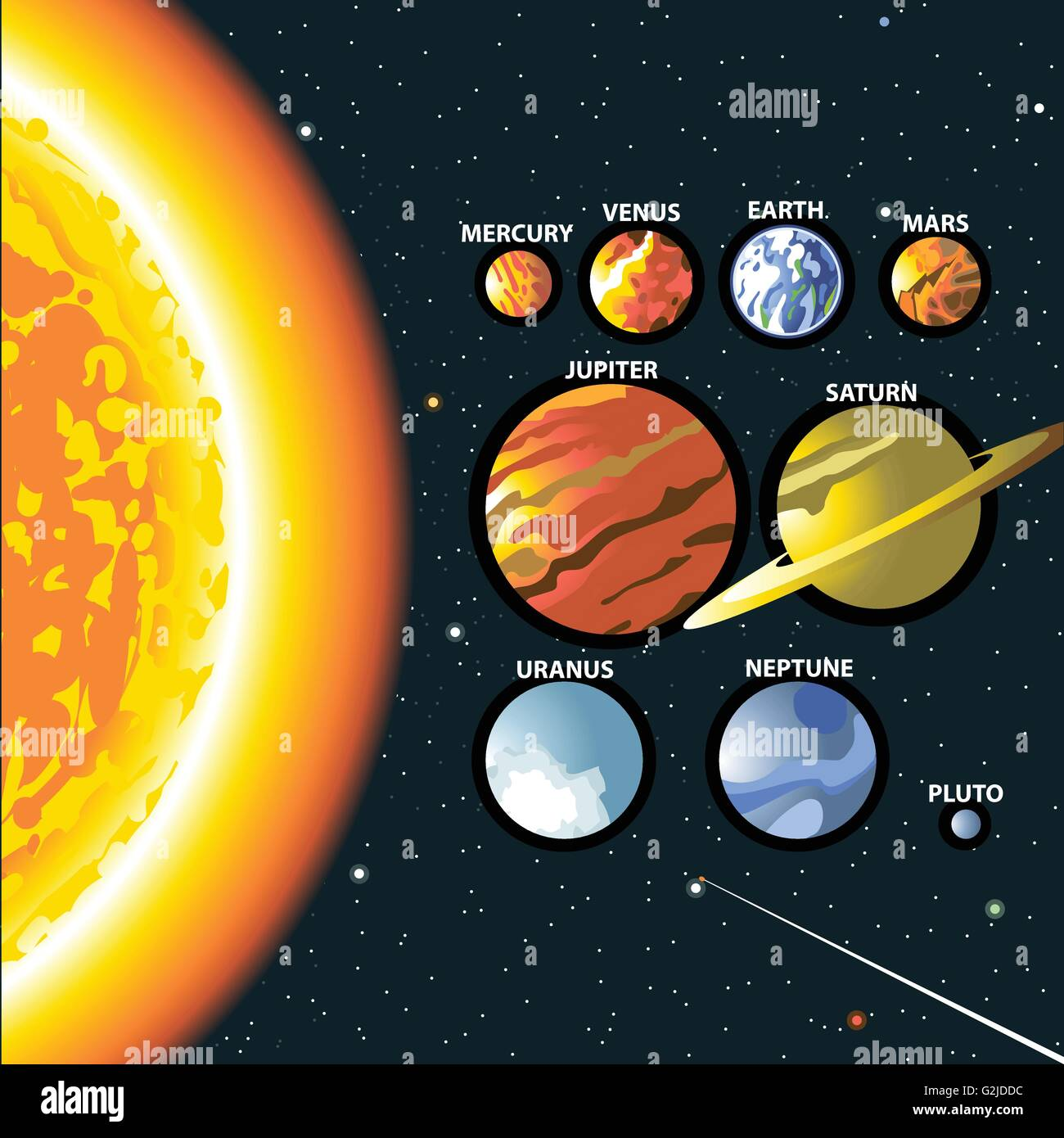 Solar system sun and planets of the milky way galaxy mercury stock vector art illustration - Galaxy and planets ...