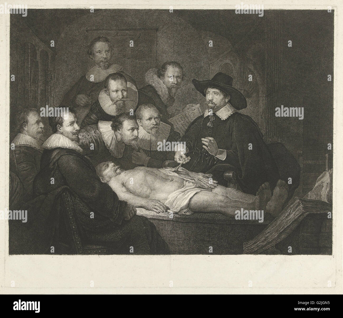 The Anatomy Lesson of Dr Nicolaes Tulp, Johannes Pieter de Frey ...