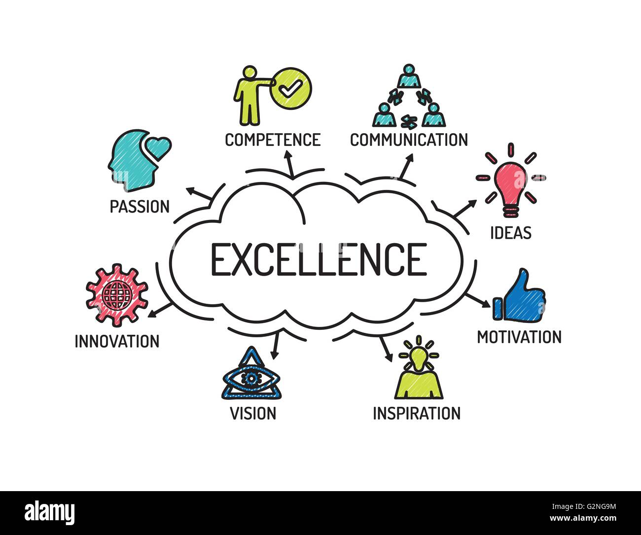 Excellence. Chart with keywords and icons. Sketch - Stock Image