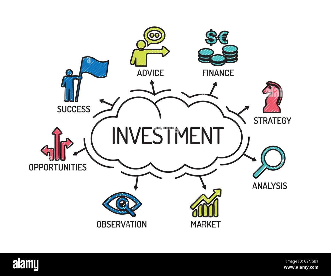 Investment. Chart with keywords and icons. Sketch - Stock Image