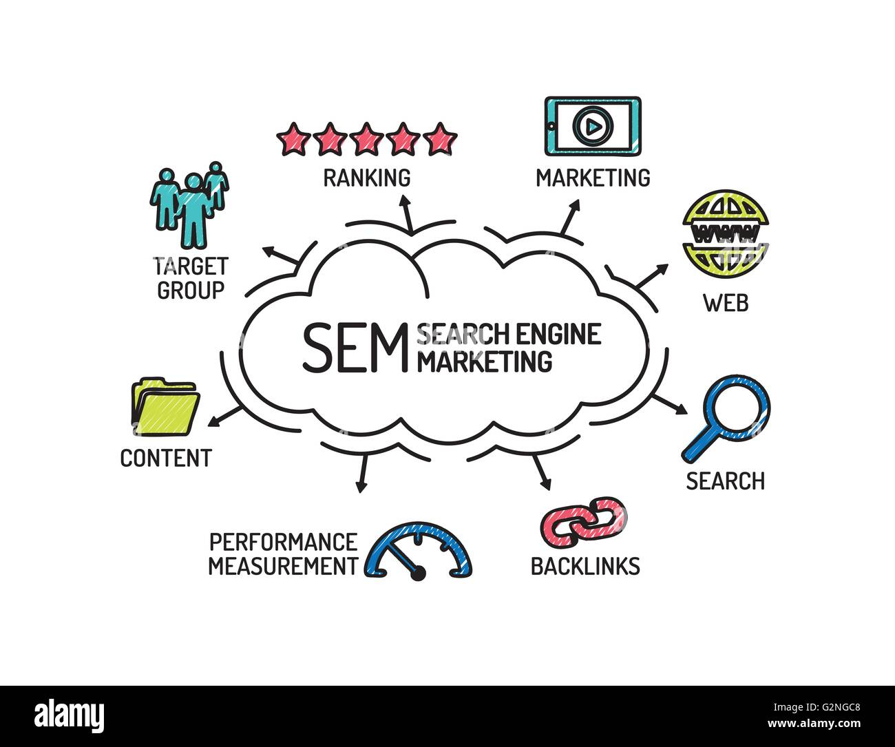 SEM Search Engine Marketing. Chart with keywords and icons. Sketch - Stock Vector