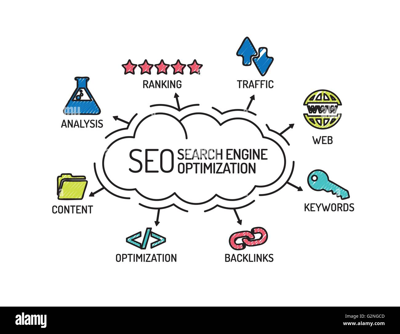 SEO Search Engine Optimization. Chart with keywords and icons. Sketch - Stock Vector