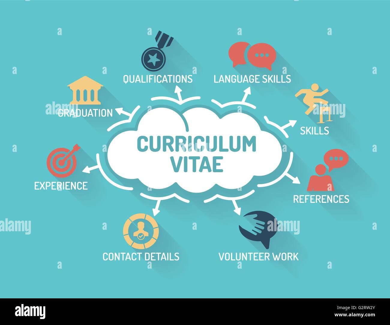 cv resume curriculum vitae design stock photos  u0026 cv resume curriculum vitae design stock images