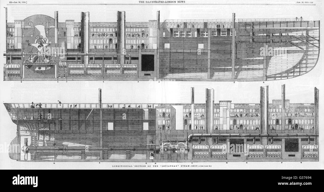 Longitudinal sections of  Brunel's Leviathan steamship,  otherwise known as the Great  Eastern       Date: 1858 - Stock Image