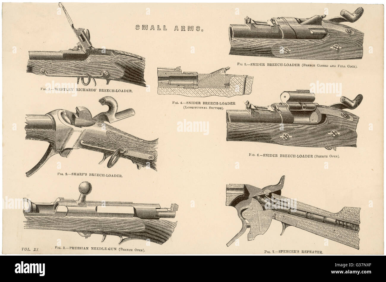 Various rifles, showing  details of loading mechanisms - Stock Image
