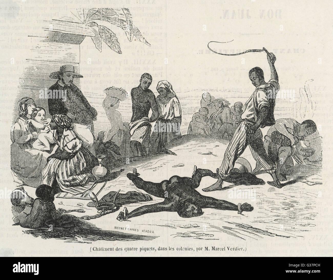 Bestrafung Von Sklaven
