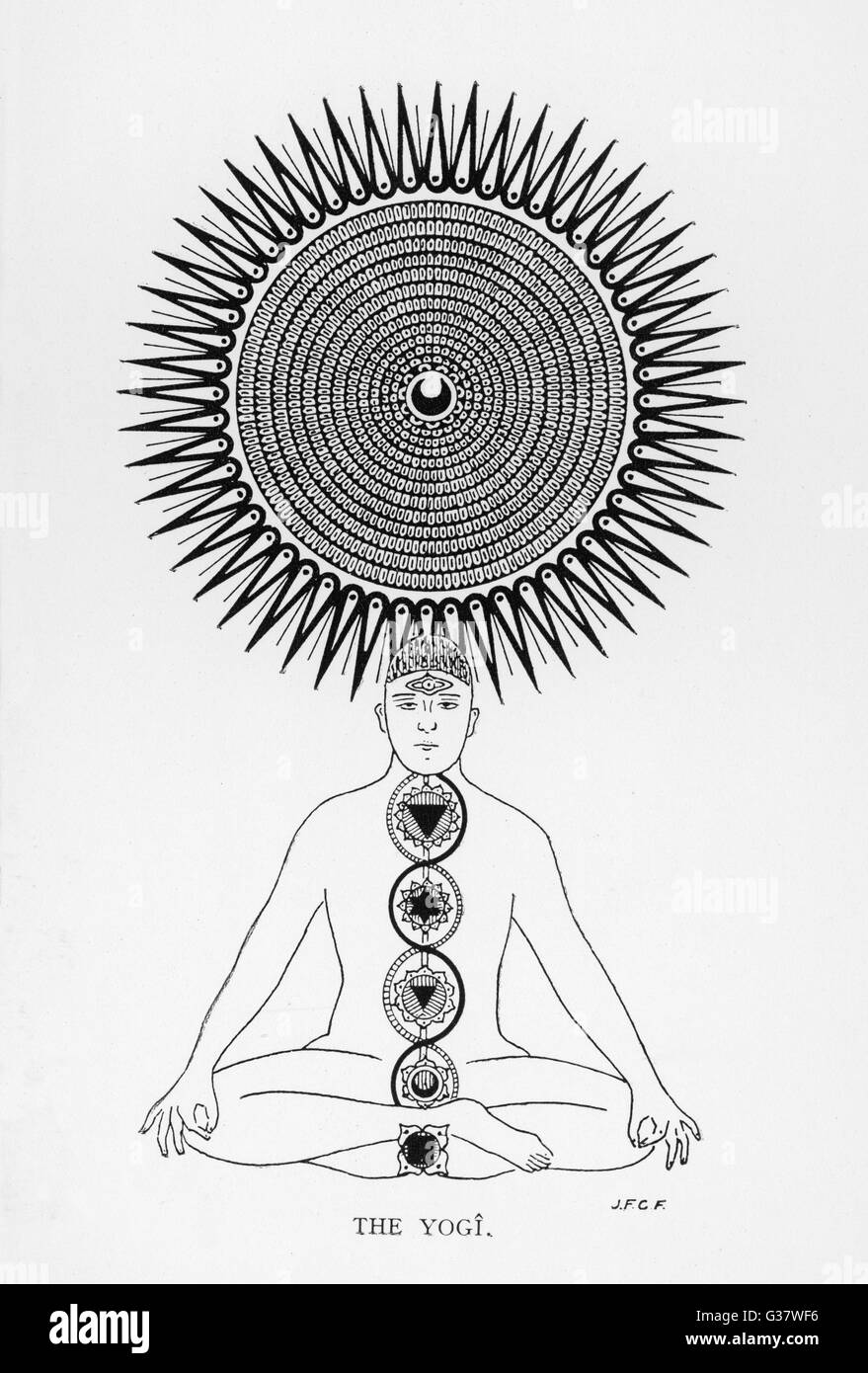 Schematic representation of  the yogi performing his  spiritual exercise        Date: 1933 - Stock Image