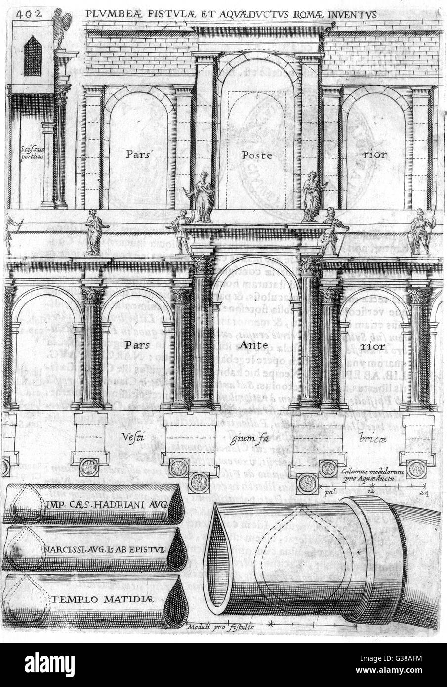 Detailed plans of  Roman aqueducts.         Date: circa 1650 - Stock Image