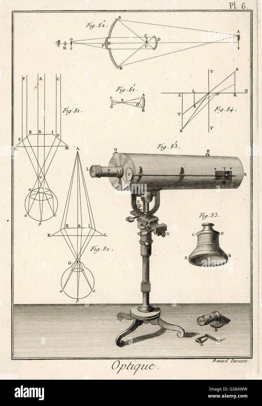 An optique telescope         Date: 1760 - Stock Image