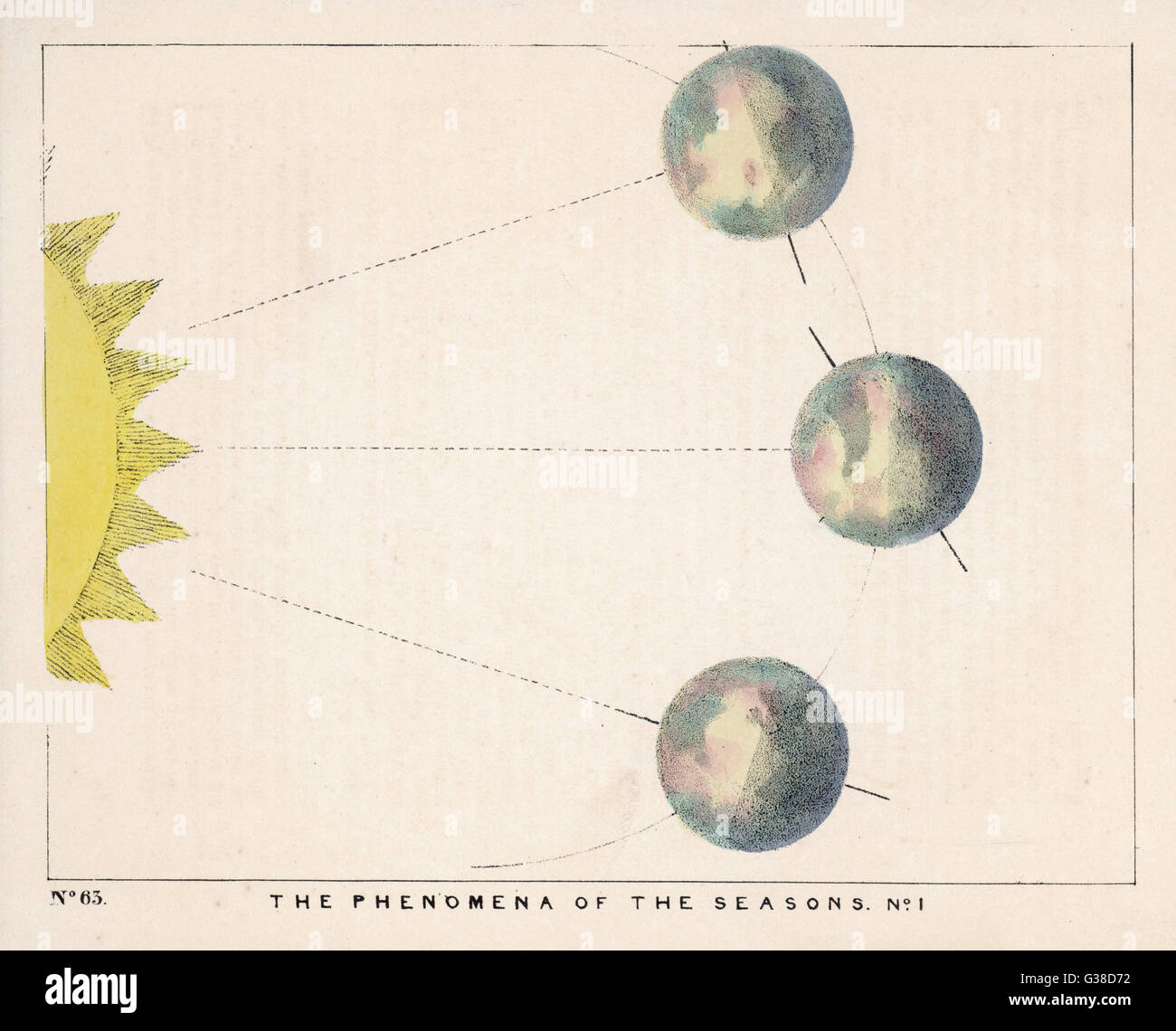 The phenomena of the seasons -   number one       Date: 1849 - Stock Image