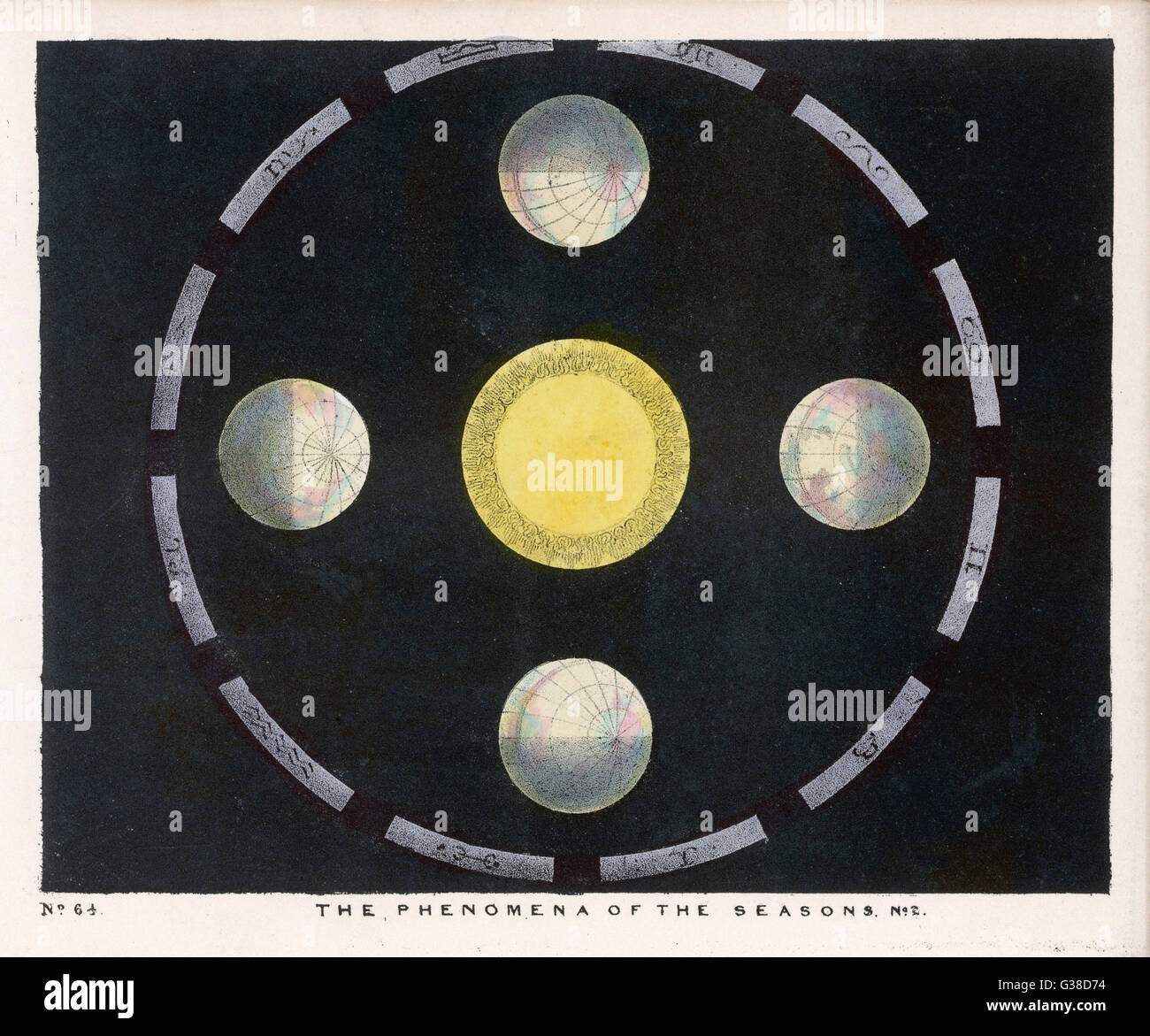The phenomena of the seasons -   number two       Date: 1849 - Stock Image