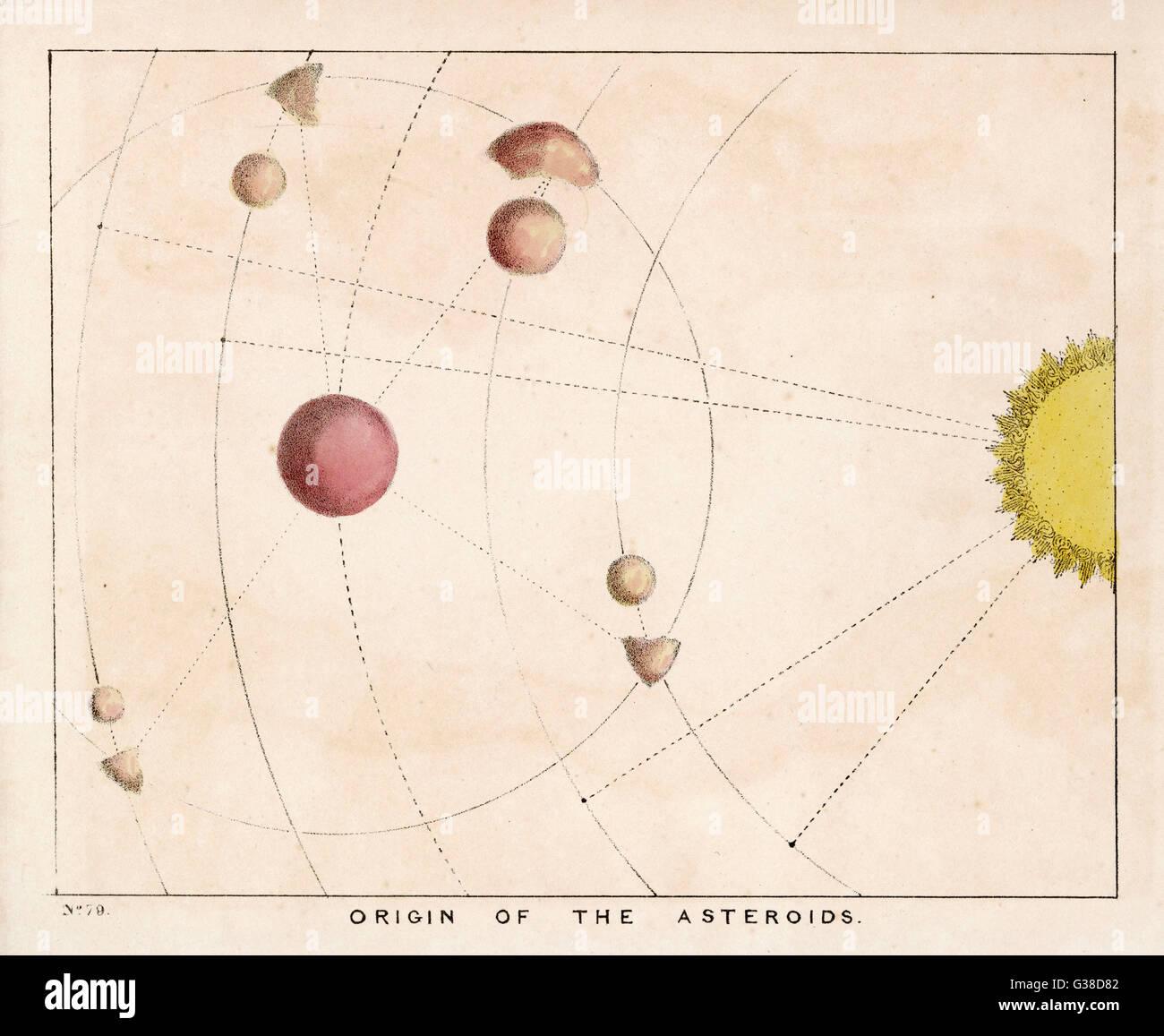 The origin of asteroids         Date: 1849 - Stock Image