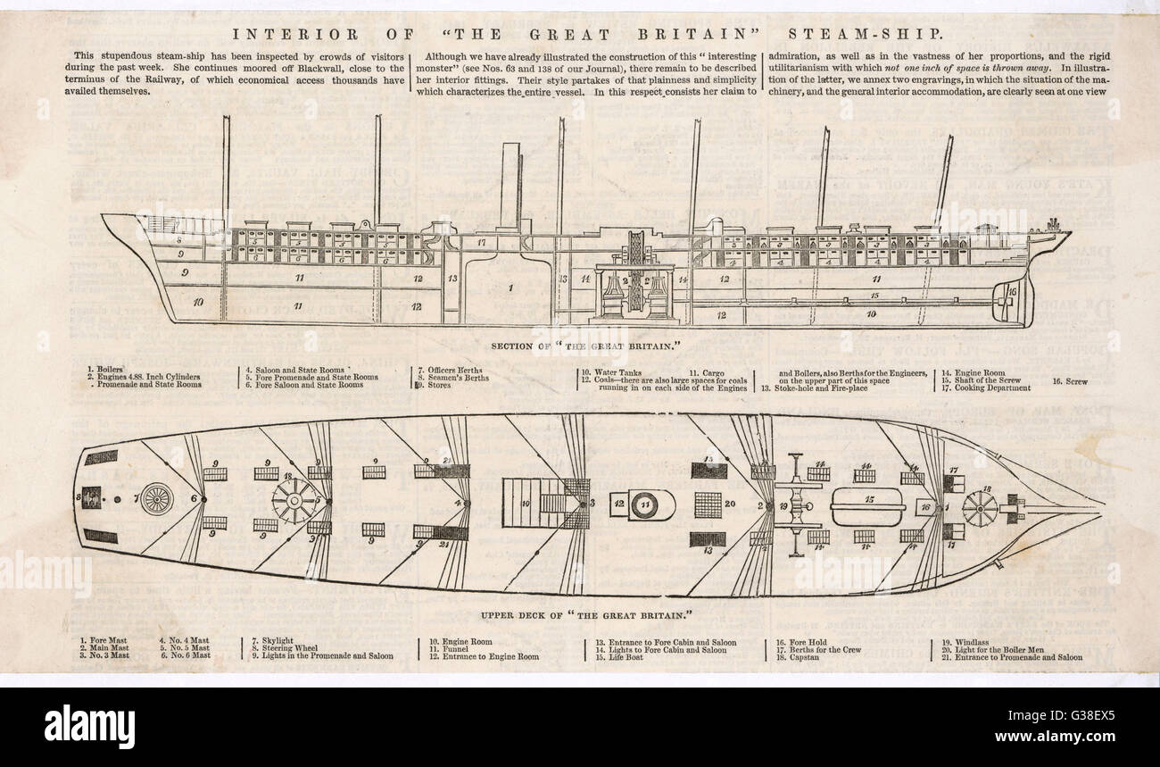Cutaway Stock Photos Images Alamy Engine Diagram Illustrations Showing A Side View And An Overhead Of Brunels Steamship Ss Great Britain