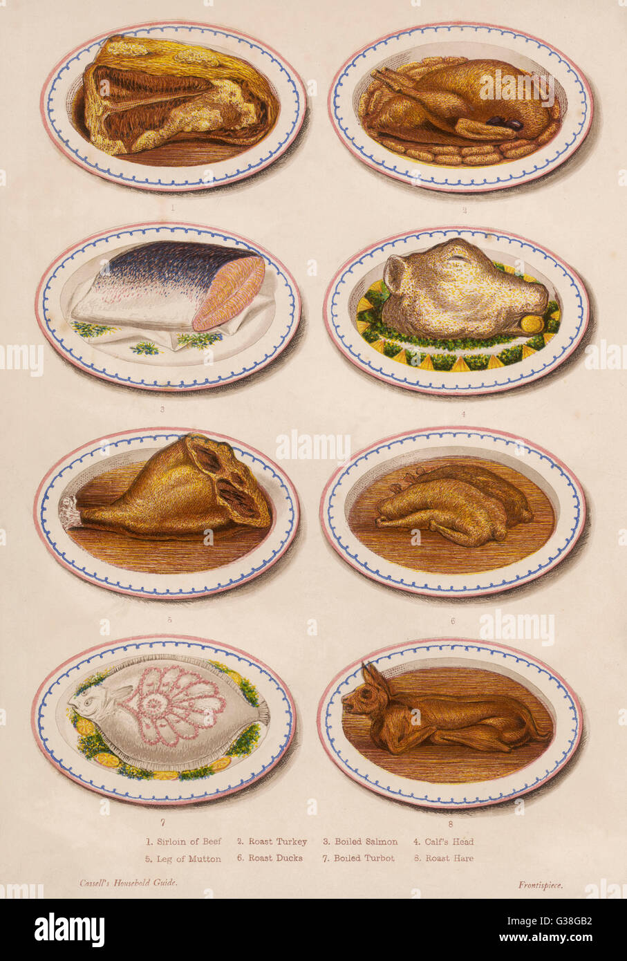 Sirloin of beef, roast turkey,  boiled salmon, calf's head,  leg of mutton, roast ducks,  boiled turbot, roast - Stock Image