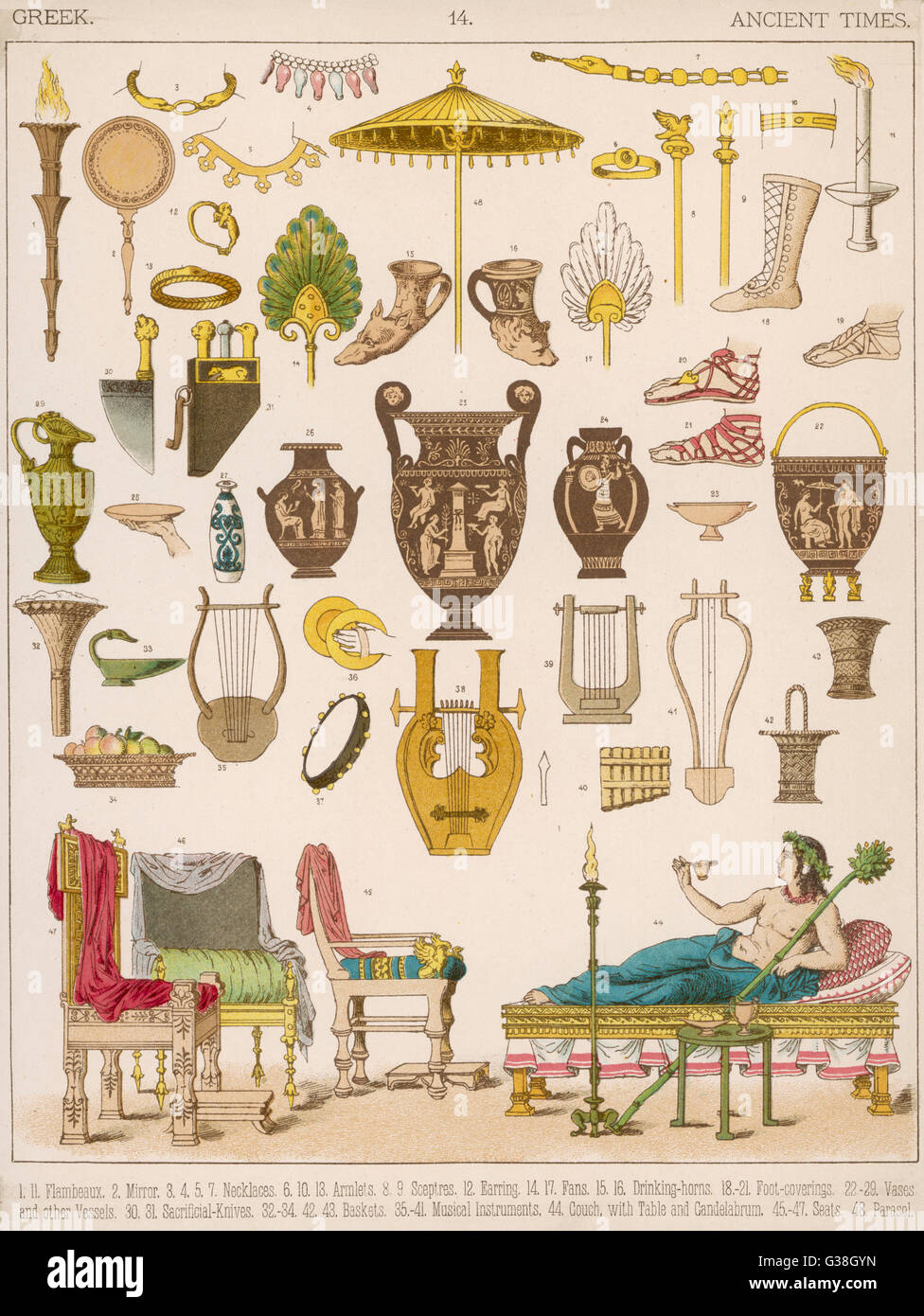 Various Ancient Greek  things, such as necklaces,  instruments, shoes, vases,  fans &c.       Date: circa - Stock Image