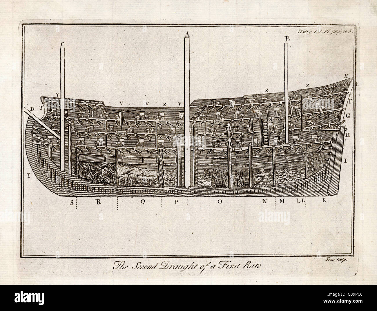 Cross-section of a first-rate  warship         Date: circa 1730 - Stock Image