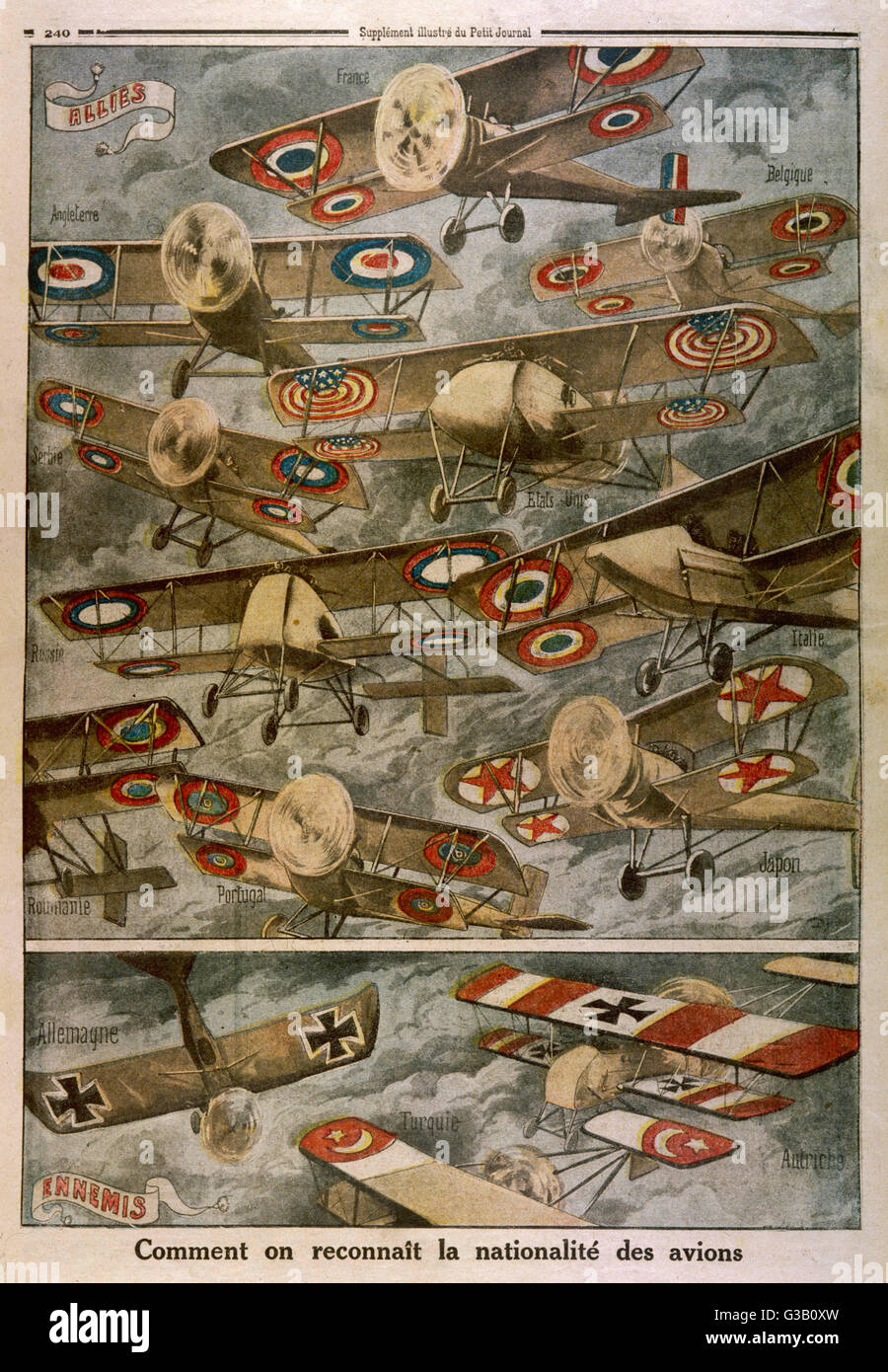 How to recognise the aircraft of different countries by  their markings        Date: 1917 - Stock Image