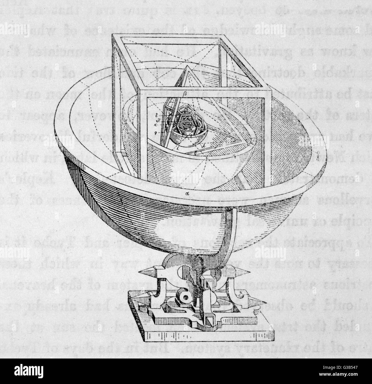 Model of Kepler's  planetary system        Date: 1609 - Stock Image