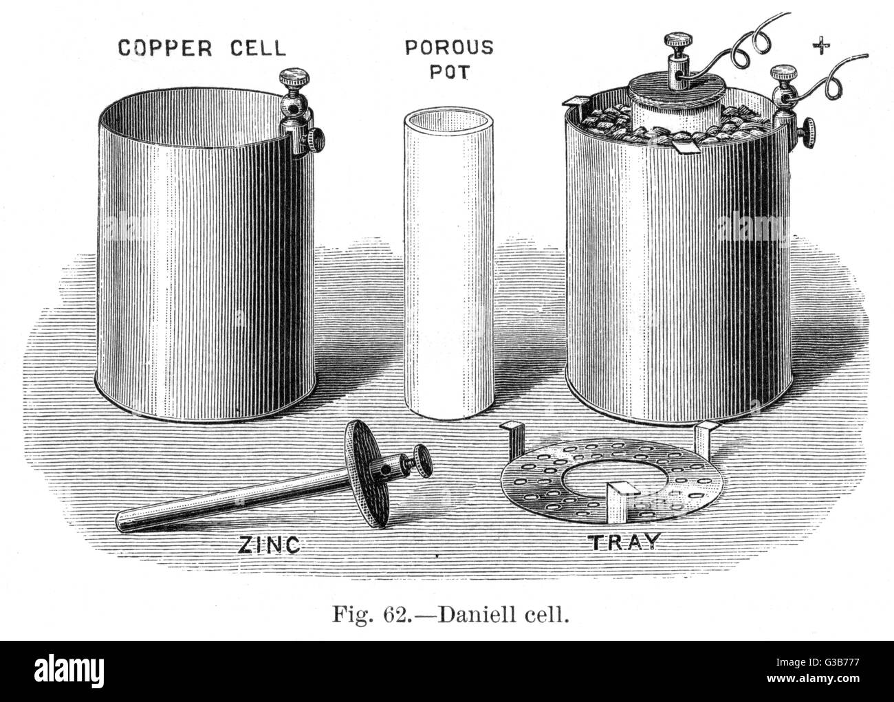 DANIELL CELL  Invented in 1836 by John- Frederic Daniell, English  chemist and physicist, using  zinc and copper. - Stock Image