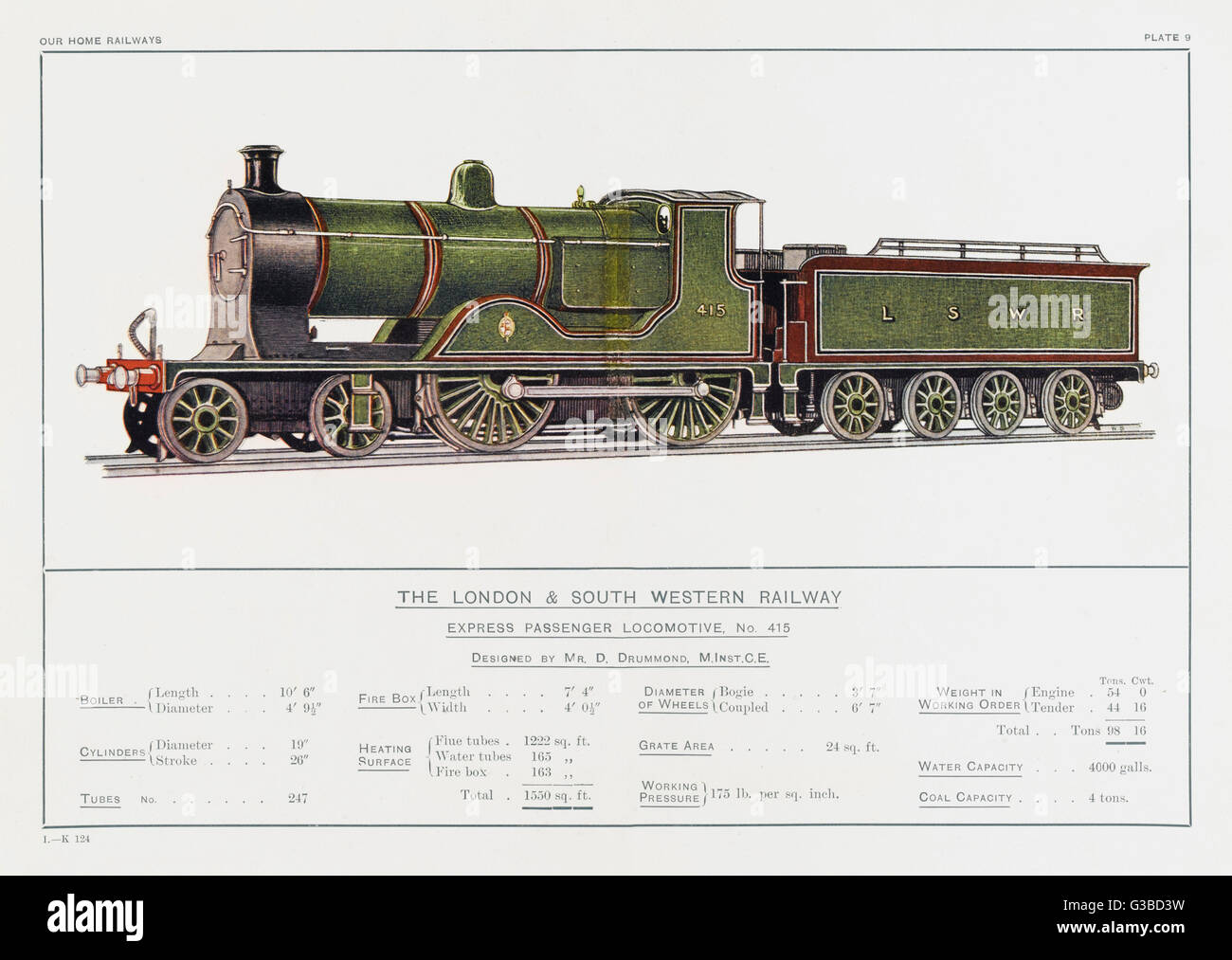 London and South Western  Railway express loco no 415.        Date: circa 1910 - Stock Image