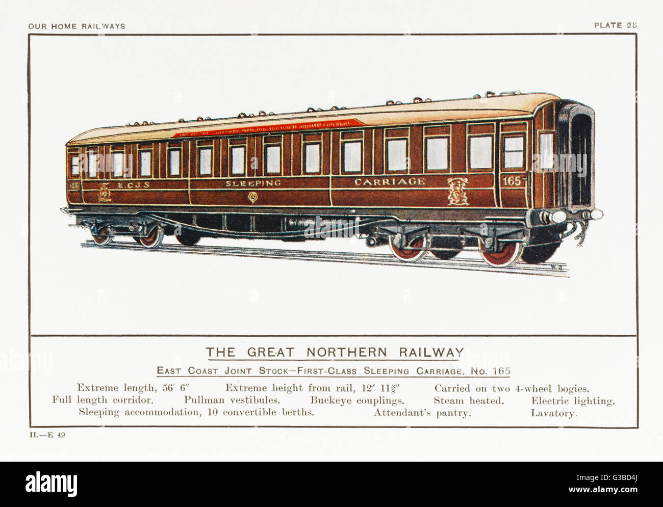 great-northern-railway-sleeping-carriage