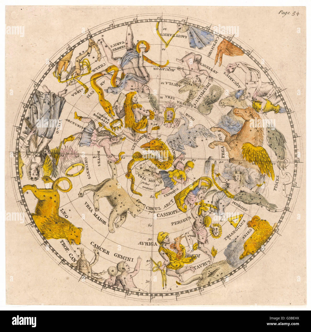 Sky chart showing the signs of  the Zodiac and other celestial  features        Date: 1805 - Stock Image