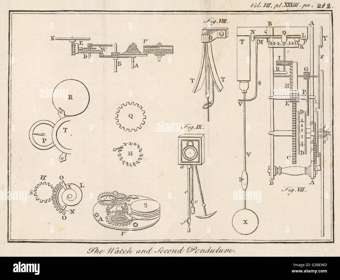 The mechanisms of the watch  and second pendulum.        Date: circa 1730 - Stock Image