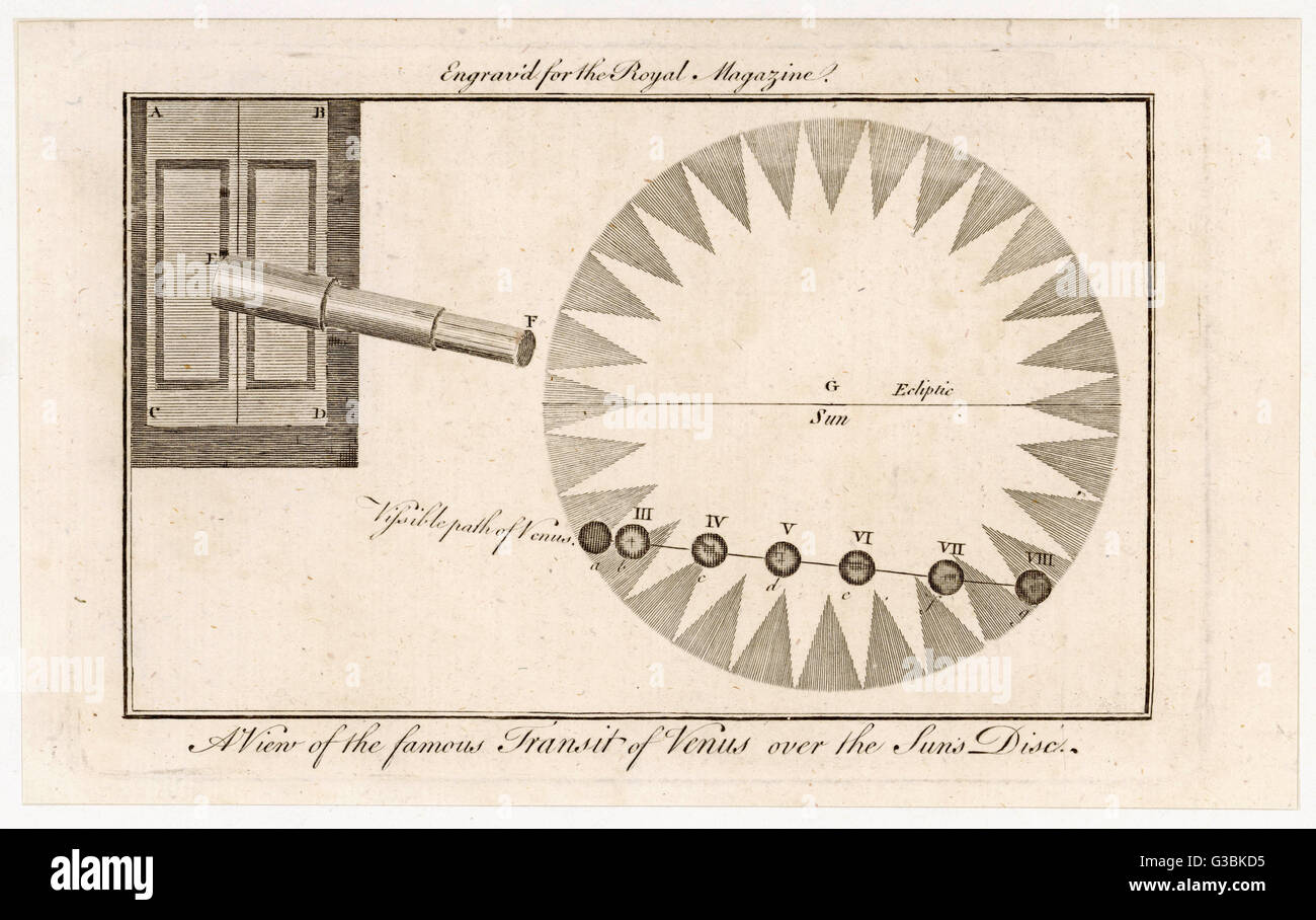 A diagram illustrating the  visible transit of Venus  across the Sun.       Date: late 18th century - Stock Image