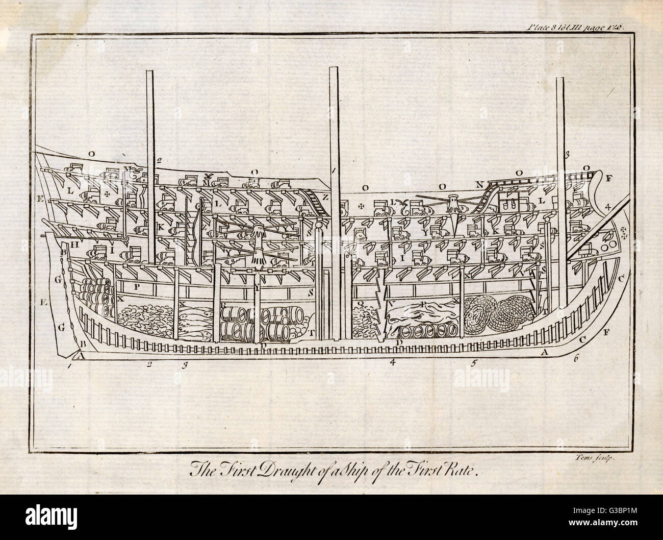 First Draught of a Ship of the   First Rate. A profile cross- section of a warship showing  the structure, framework, - Stock Image