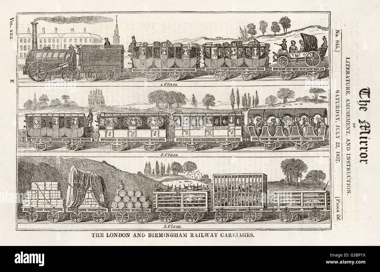 BIRMINGHAM RAILWAY: classes of  train - each would have had  its own engine. First: has a gentlemen's barouche! - Stock Image
