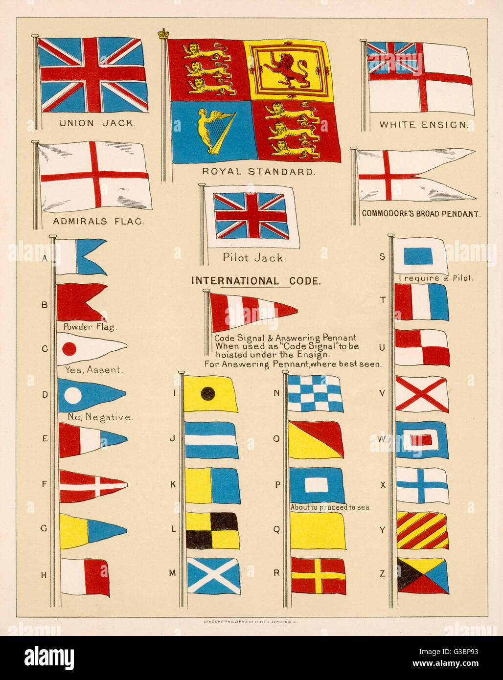 Some of the signal flags of  Royal Navy including the Royal  Standard, White Ensign, Union  Jack...       Date: Stock Photo