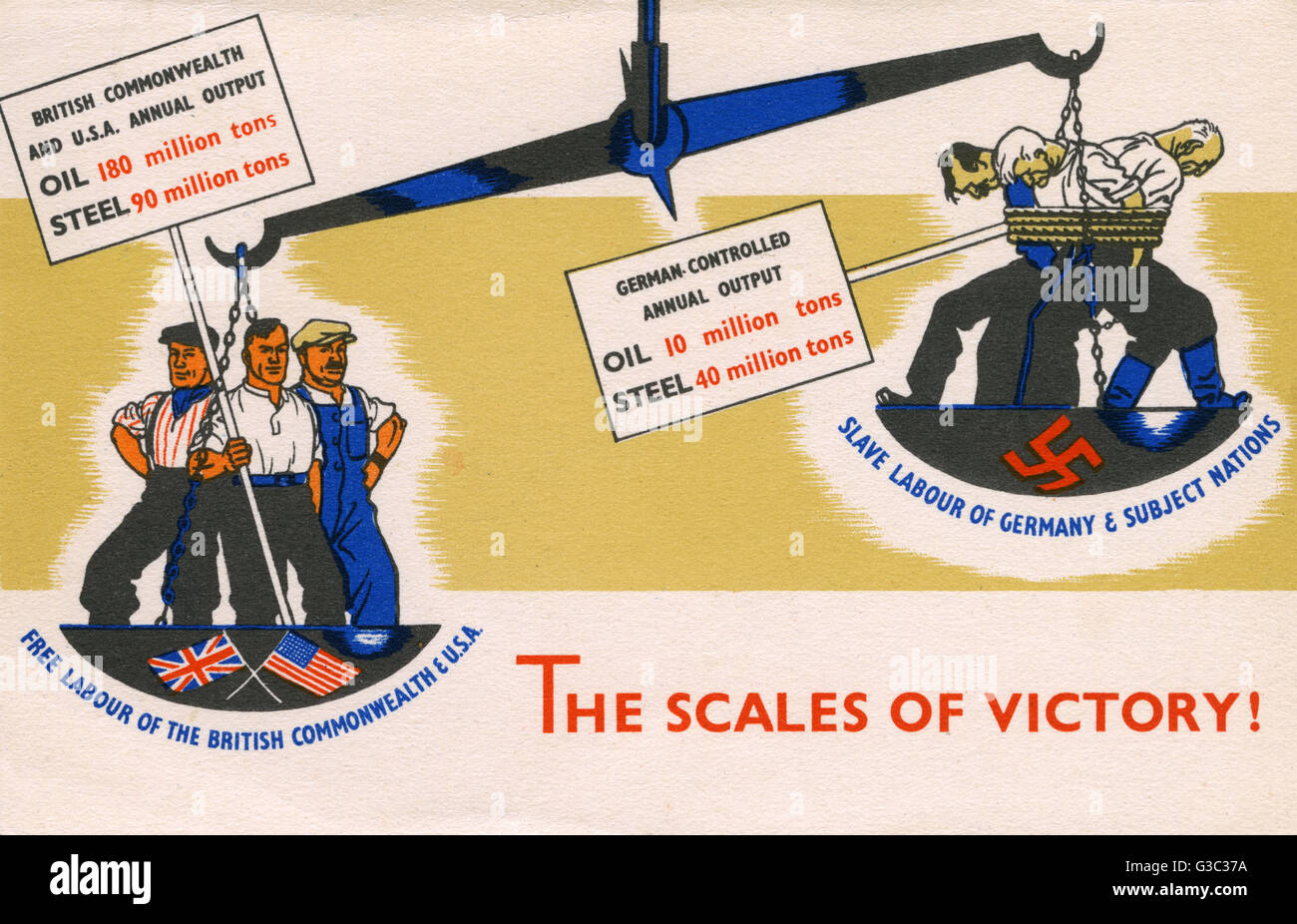 WW2 - The Scales of Victory - Oil and Steel Output compared between the 'Free' Labour of the British Commonwealth - Stock Image