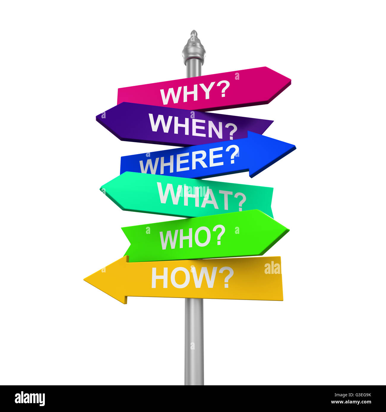 sign directions with question words stock photo 105426319 alamy