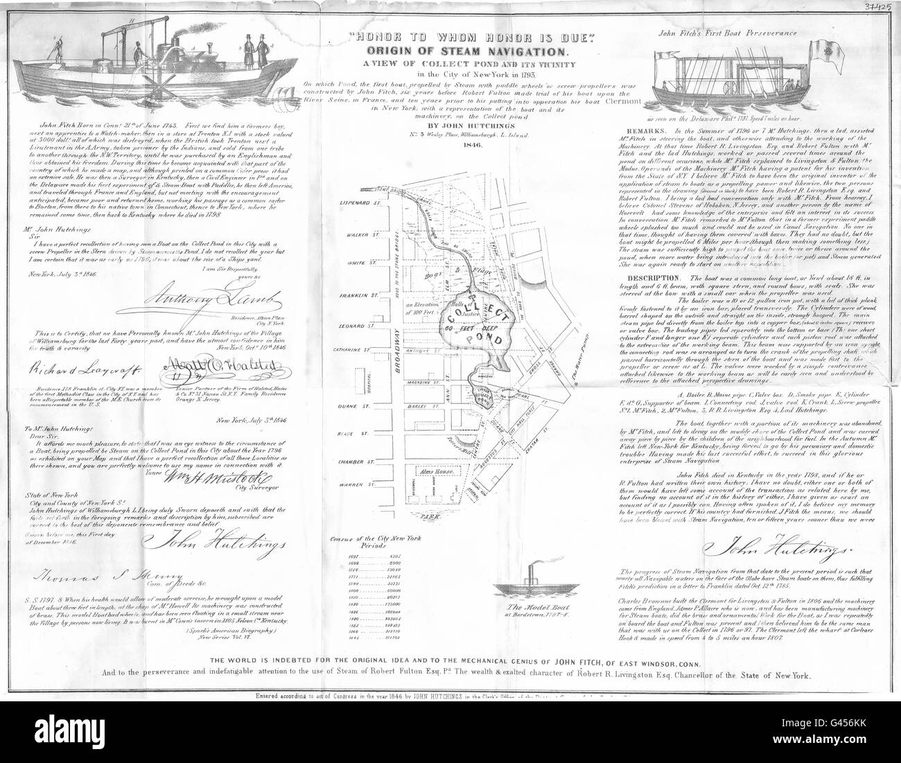 MANHATTAN: Collect pond in 1793.Steam navigation. Tribeca Chinatown, 1849 map - Stock Image