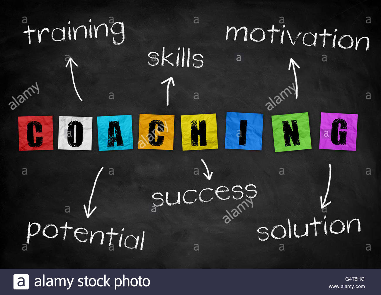COACHING - business concept - Stock Image