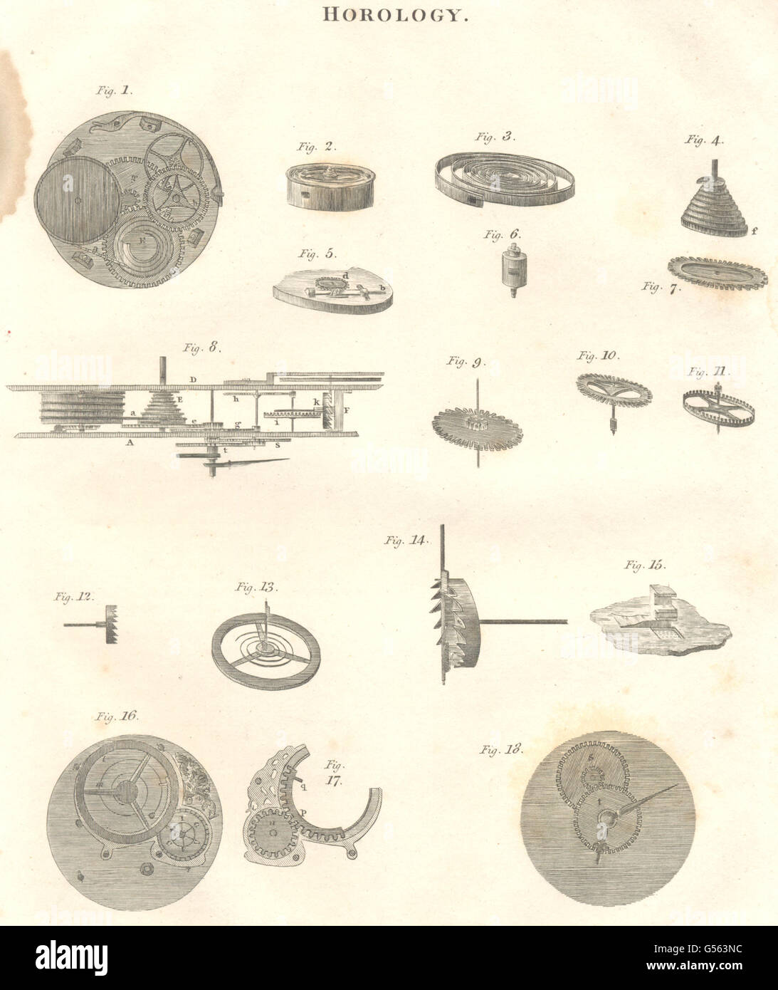 ENGINEERING: Horology. (Oxford Encyclopaedia), antique print 1830 - Stock Image