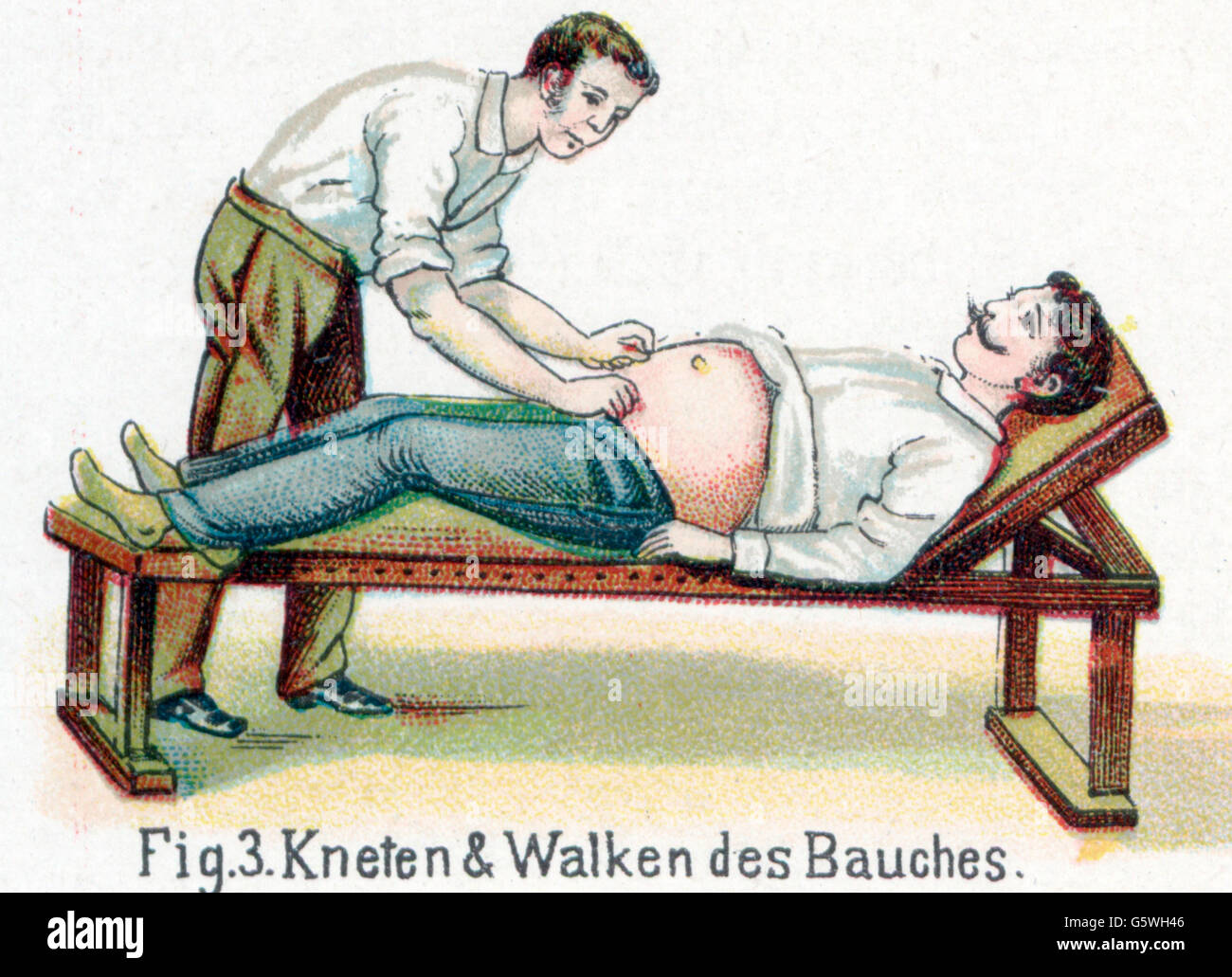medicine, treatment, massage, abdominal massage, from: Friedrich Eduard Bilz, New Naturopathic Treatment, Leipzig, - Stock Image