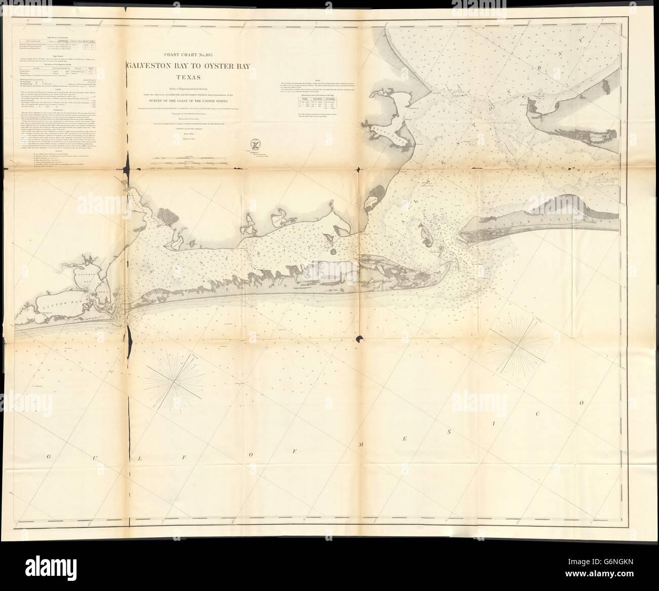 GALVESTON BAY: Texas coast chart. Houston. Texas City. USCGS, 1871 on