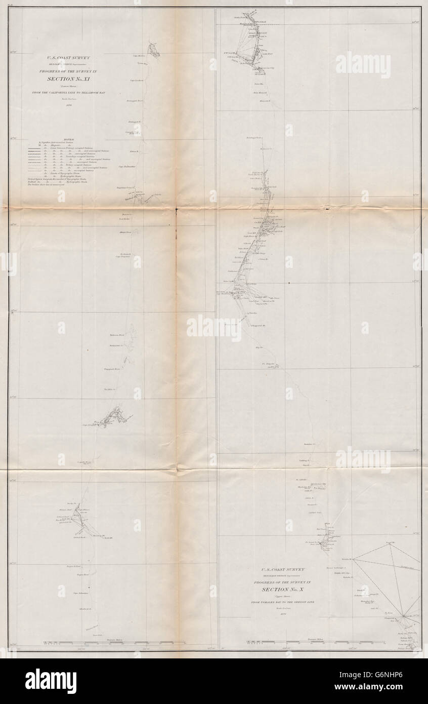 Pacific Northwest Coast Chart Oregon Washington To Tillamook Stock