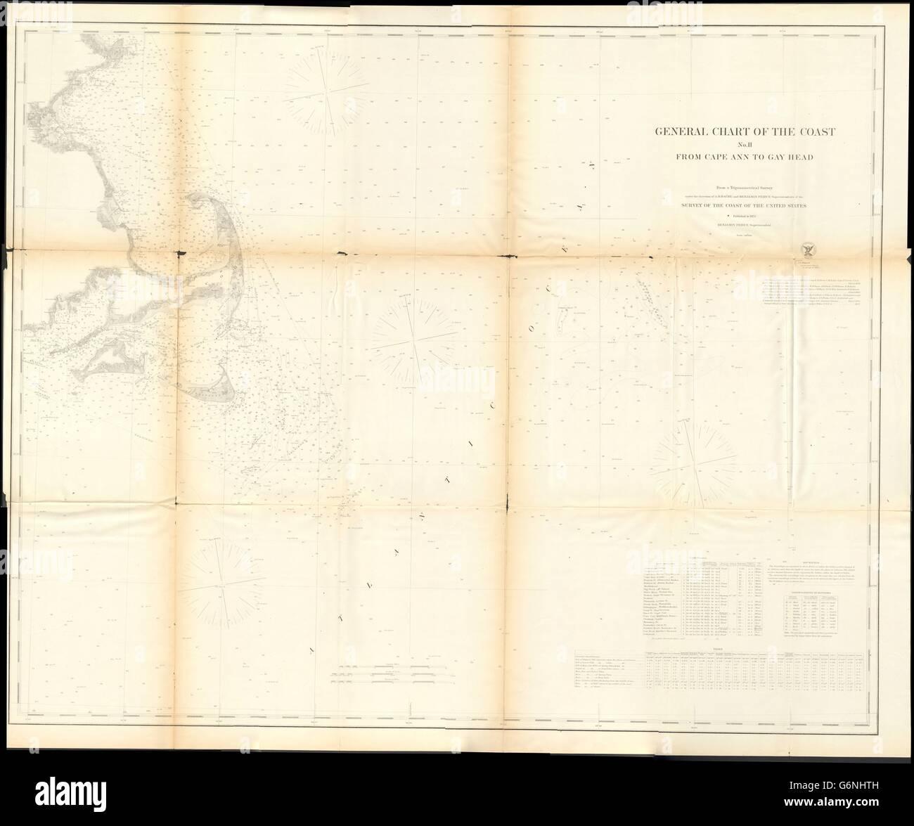 MACHUSETTS COAST: Atlantic Boston Cape Cod Martha's Vineyard ... on