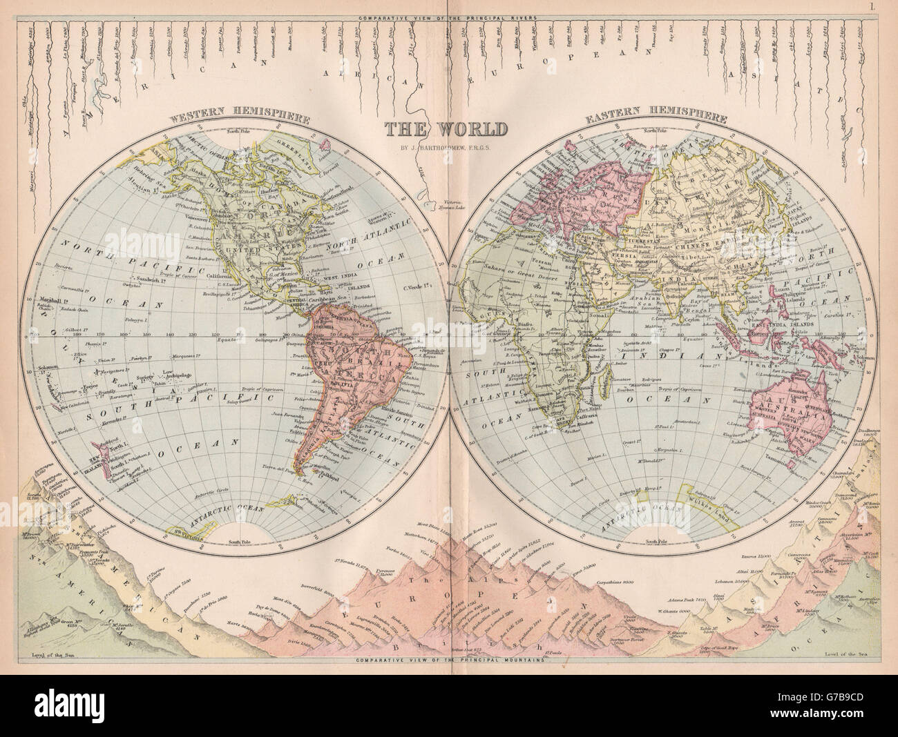 THE WORLD IN HEMISPHERES. River lengths Mountain heights. BARTHOLOMEW, 1878 map - Stock Image