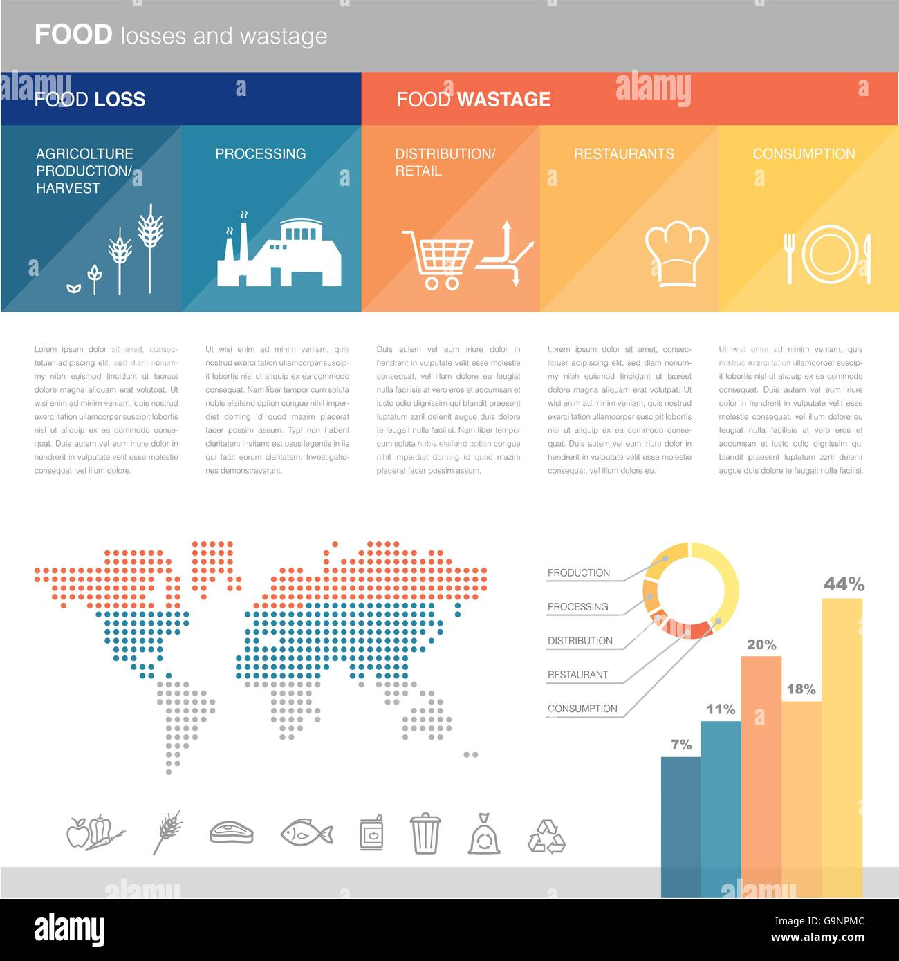 Food loss and wastage, production process, infographic with copy space, world map and icons set - Stock Image