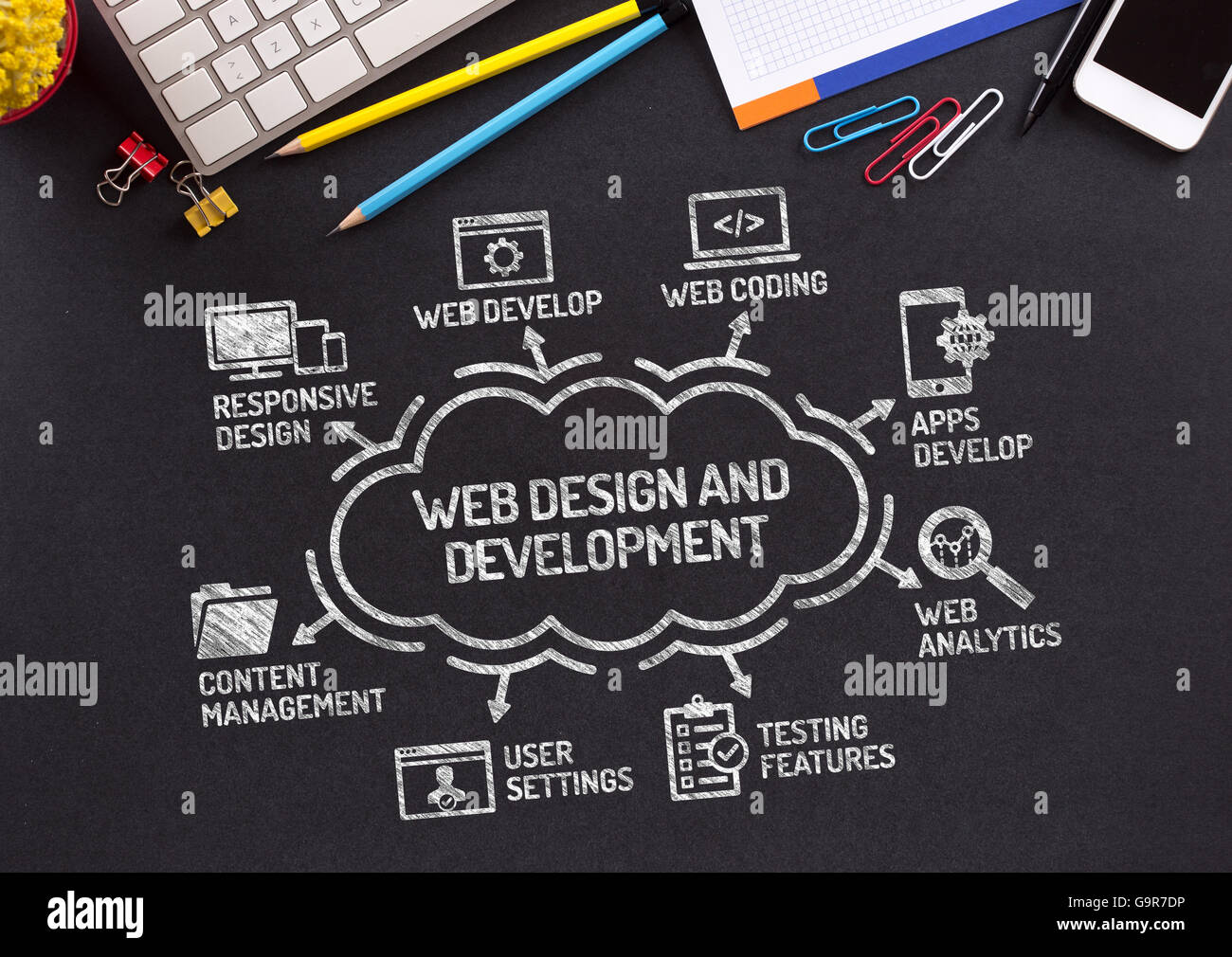 Web Design And Development Chart With Keywords And Icons On Stock Photo Alamy