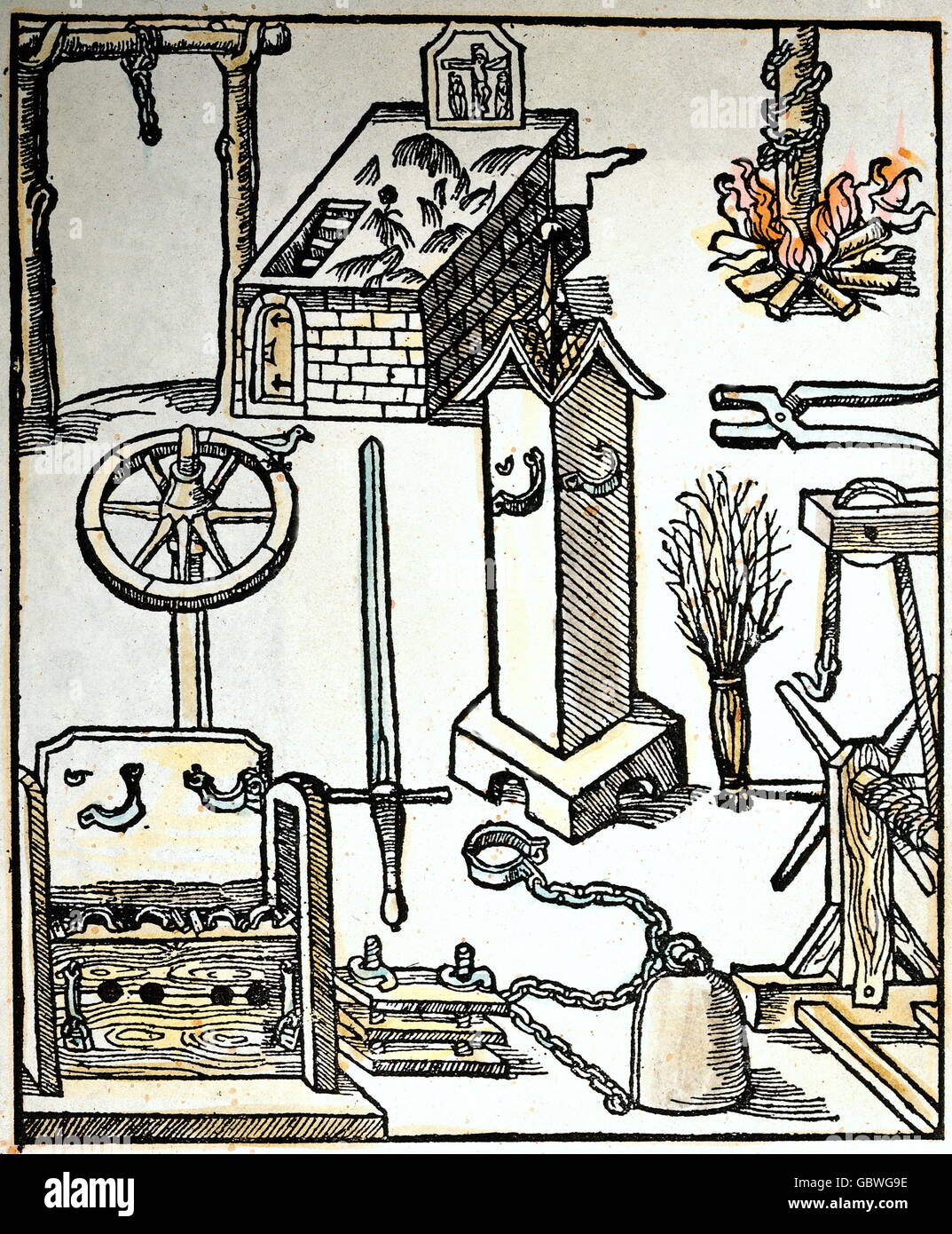 Thumbscrews medieval