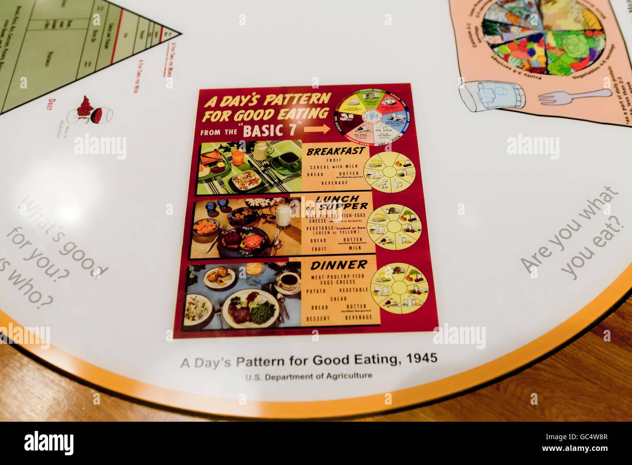 US Department of Agriculture's A Day's Pattern for Good Eating from the Basic 7 illustration - USA - Stock Image