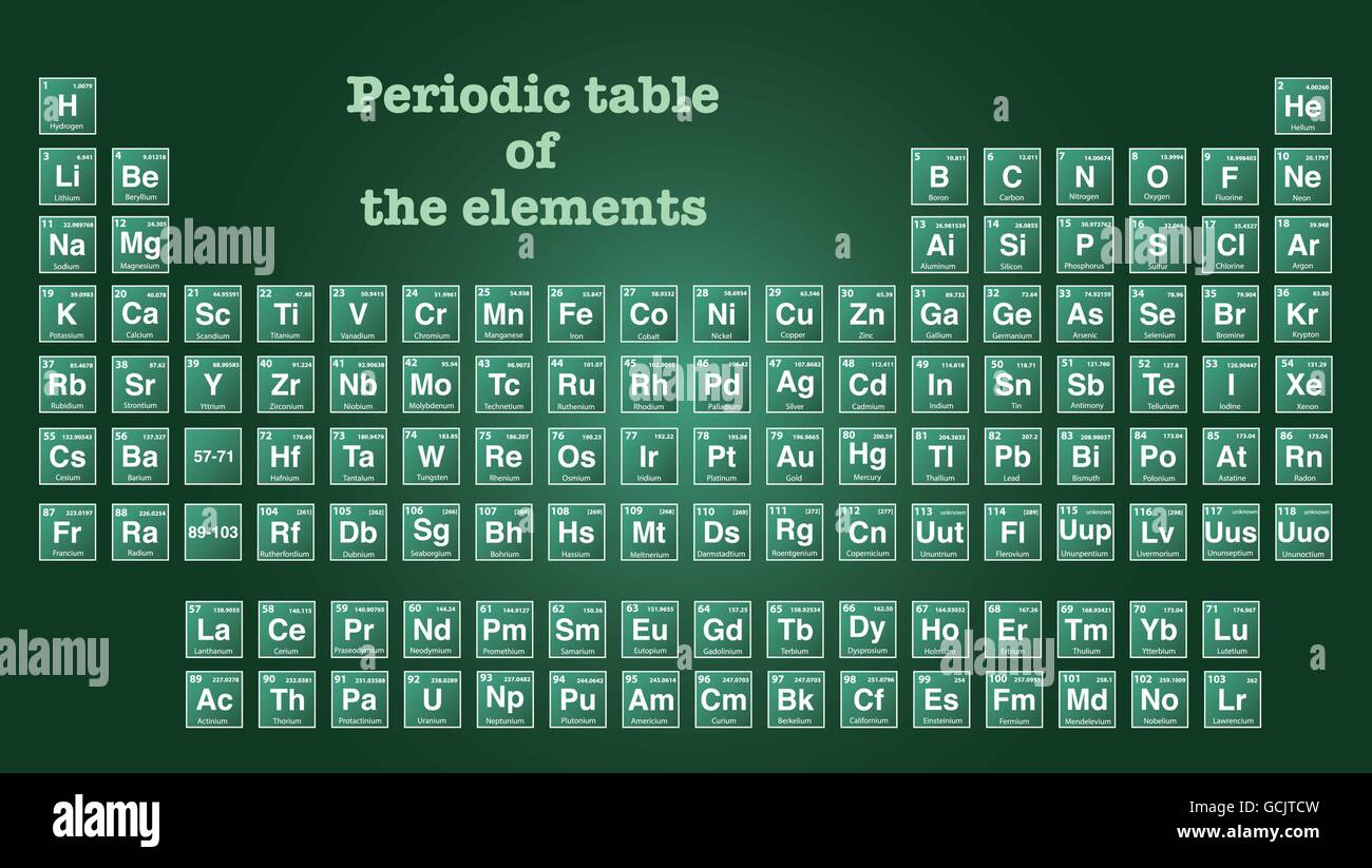 periodic table of the elements with atomic number symbol and weight stock vector art illustration vector image 111052393 alamy - Periodic Table With Symbols