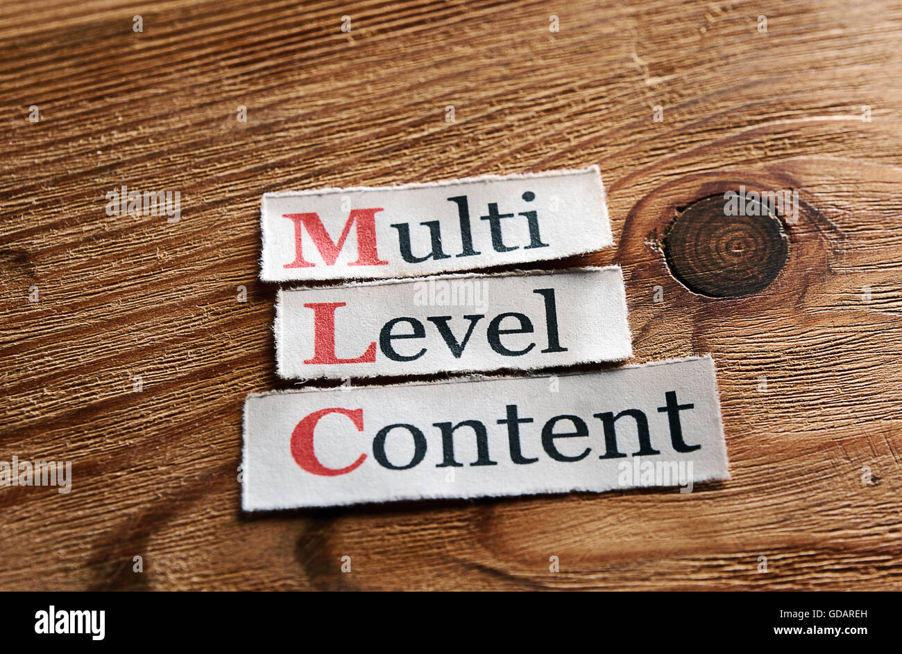 MLC- Multi Level Content  written on paper on wooden background - Stock Image