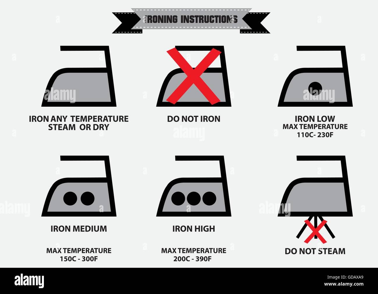 Set Of Ironing Instruction Symbols Iron Do Not Iron Low Medium