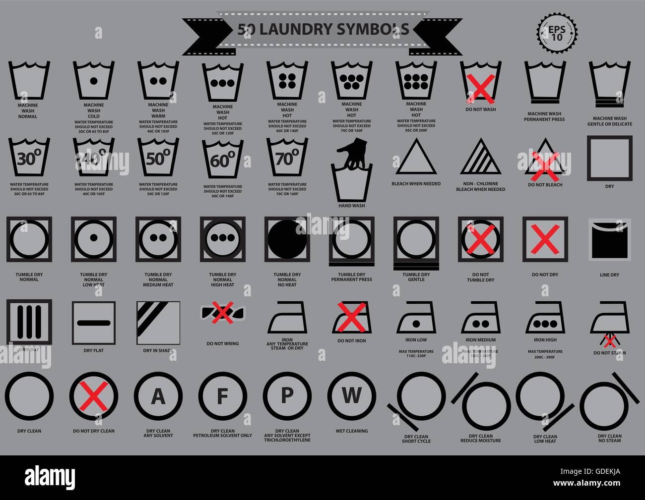 Set Of Laundry Symbols Wash Dry Dry Clean Iron Explained Flat